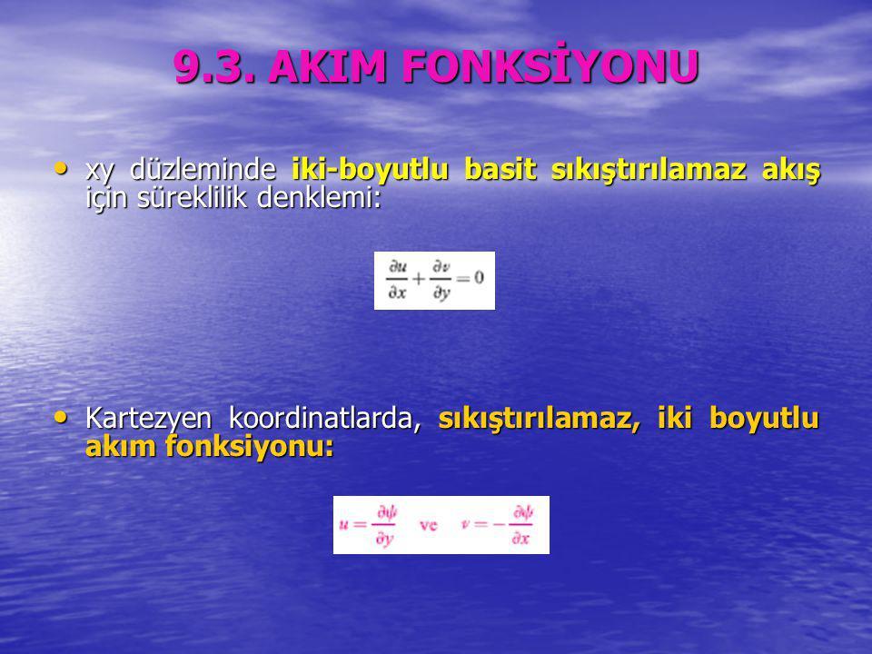 9.3. AKIM FONKSİYONU xy düzleminde iki-boyutlu basit sıkıştırılamaz akış için süreklilik denklemi: