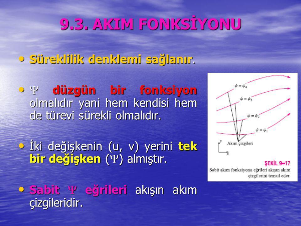9.3. AKIM FONKSİYONU Süreklilik denklemi sağlanır.