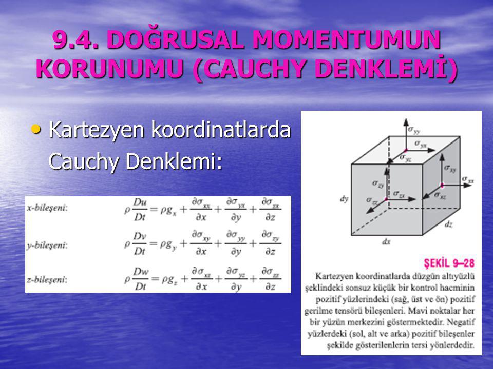 9.4. DOĞRUSAL MOMENTUMUN KORUNUMU (CAUCHY DENKLEMİ)