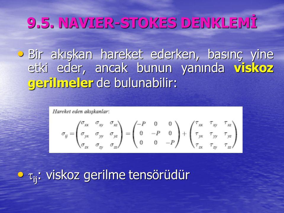 9.5. NAVIER-STOKES DENKLEMİ
