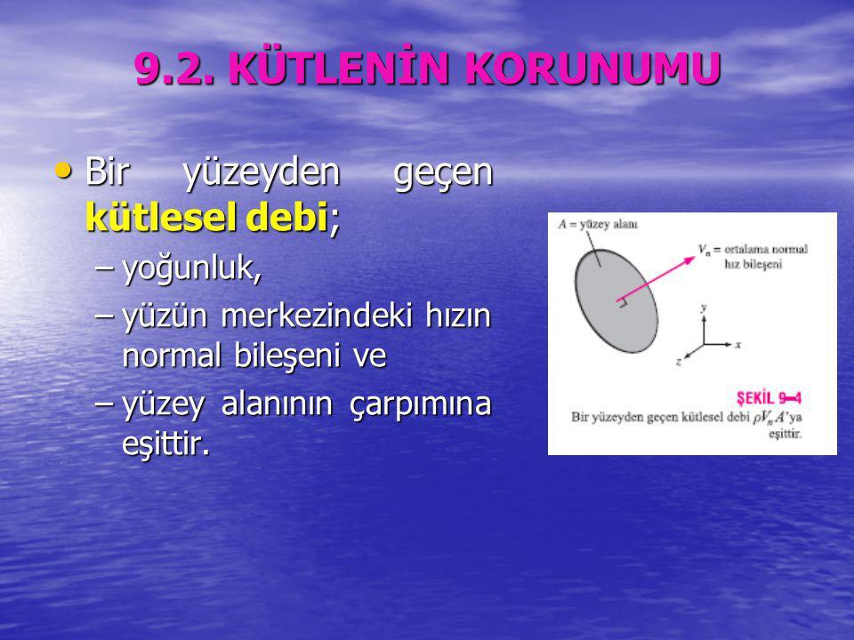9.2. KÜTLENİN KORUNUMU Bir yüzeyden geçen kütlesel debi; yoğunluk,