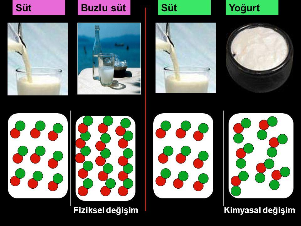 Süt Buzlu süt Süt Yoğurt Fiziksel değişim Kimyasal değişim
