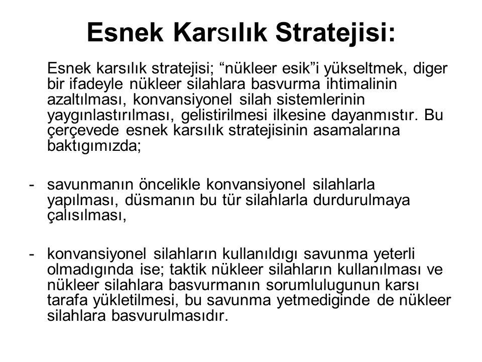 Esnek Karsılık Stratejisi: