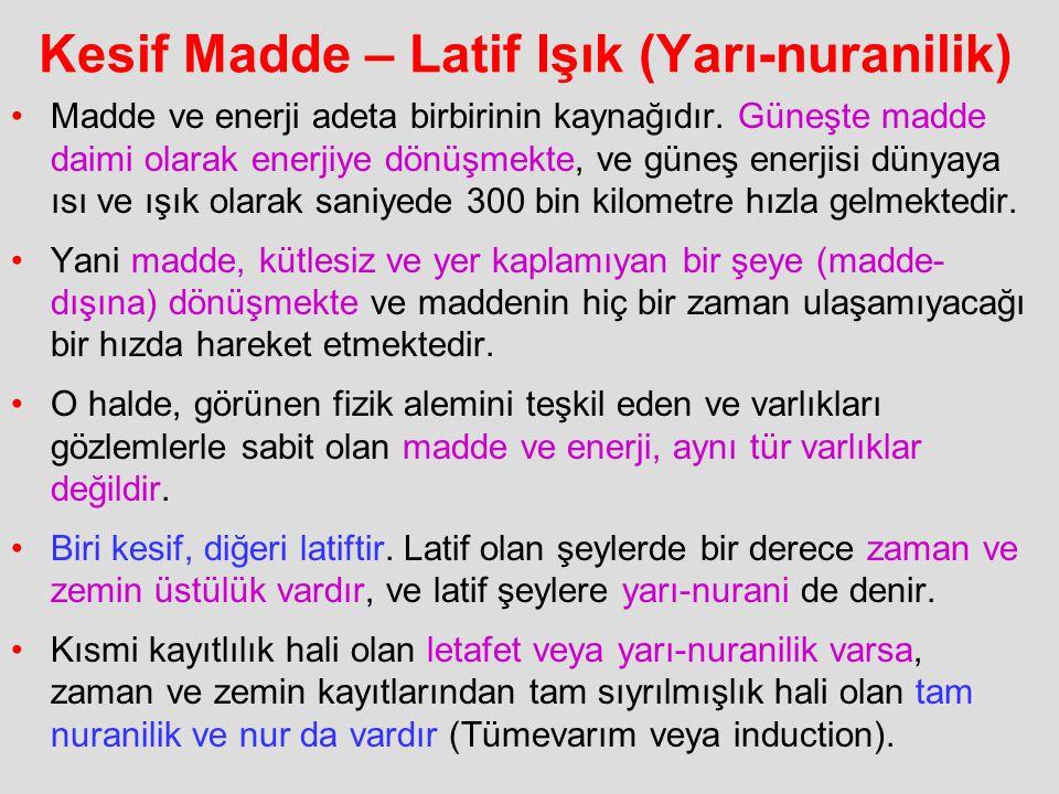 Kesif Madde – Latif Işık (Yarı-nuranilik)