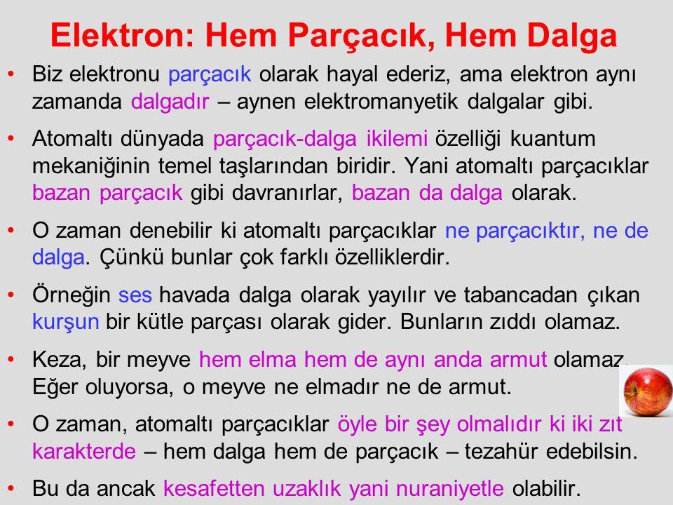 Elektron: Hem Parçacık, Hem Dalga