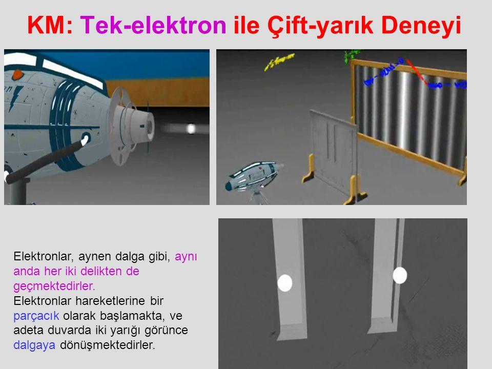 KM: Tek-elektron ile Çift-yarık Deneyi