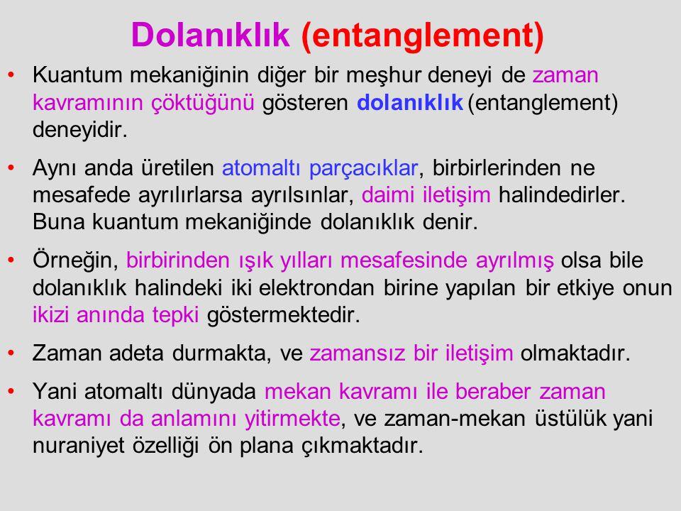 Dolanıklık (entanglement)