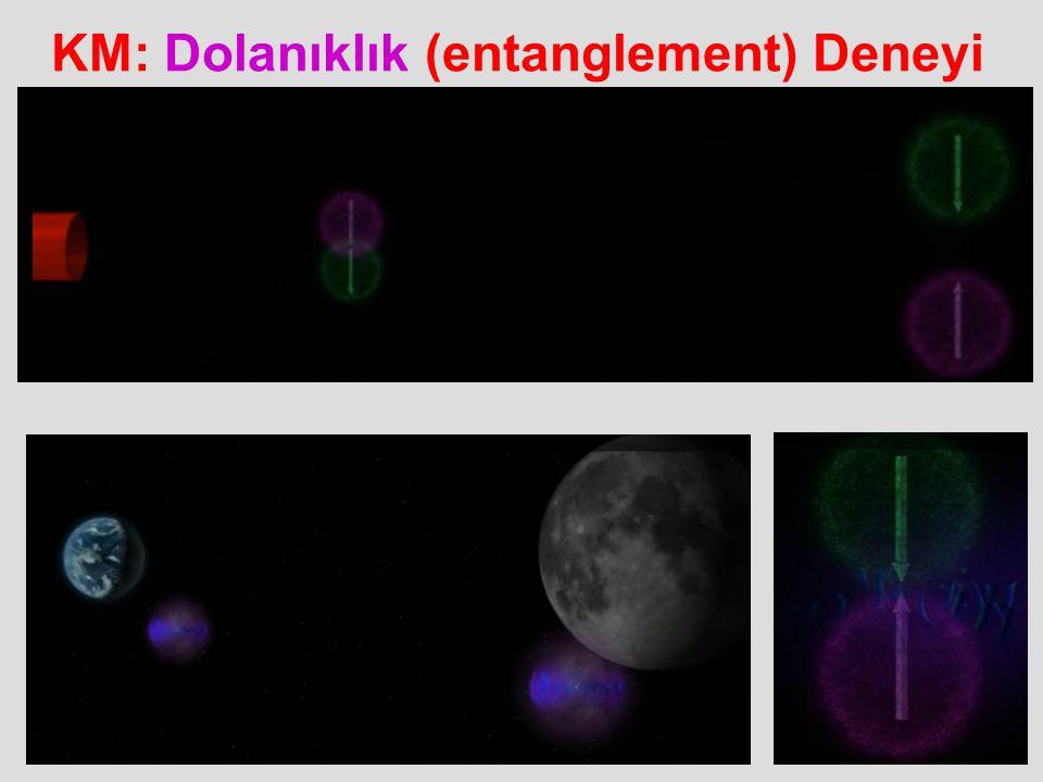 KM: Dolanıklık (entanglement) Deneyi