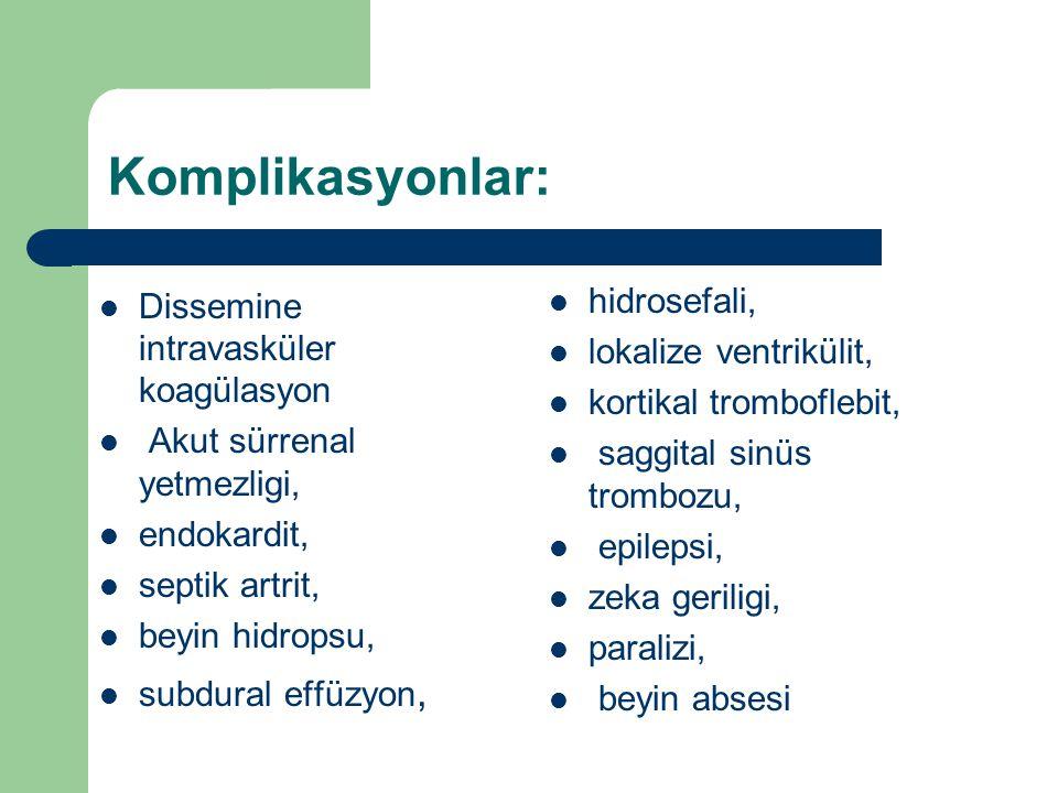 Komplikasyonlar: Dissemine intravasküler koagülasyon hidrosefali,