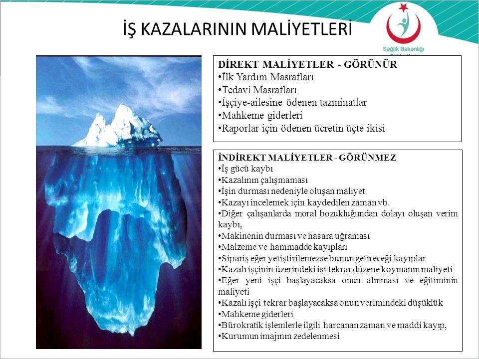 İŞ KAZALARININ MALİYETLERİ
