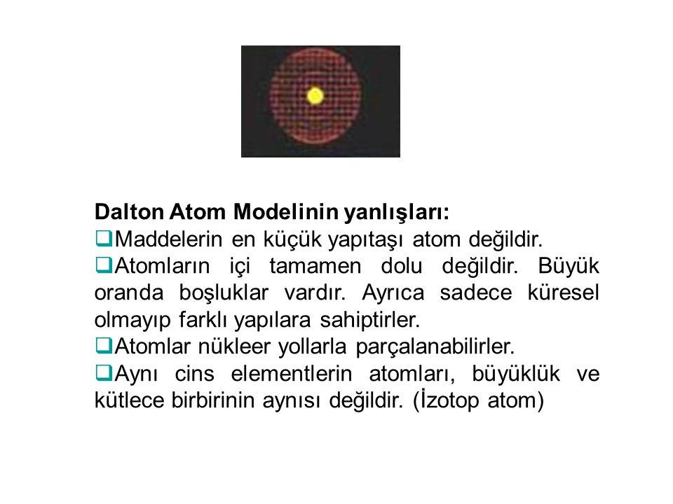 Dalton Atom Modelinin yanlışları: