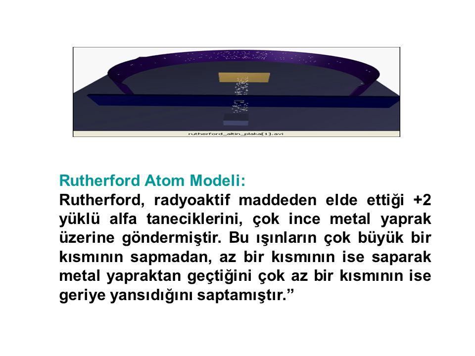 Rutherford Atom Modeli: