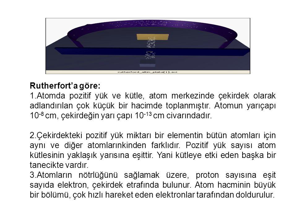 Rutherfort'a göre: