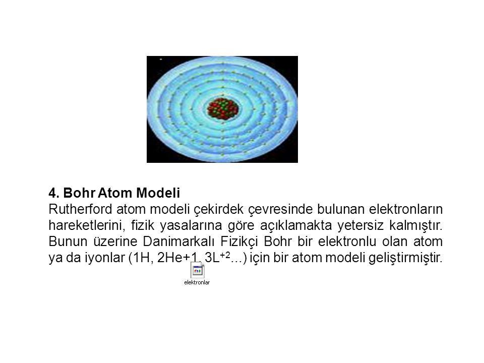 4. Bohr Atom Modeli