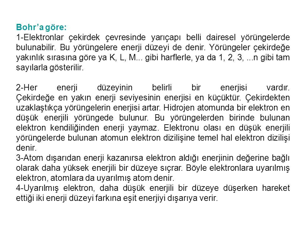 Bohr'a göre: