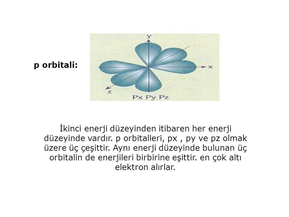 p orbitali: