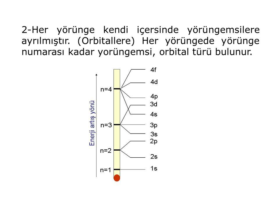 2-Her yörünge kendi içersinde yörüngemsilere ayrılmıştır