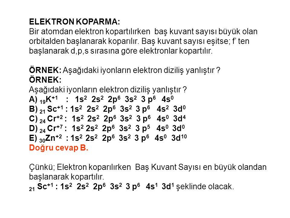 ELEKTRON KOPARMA: