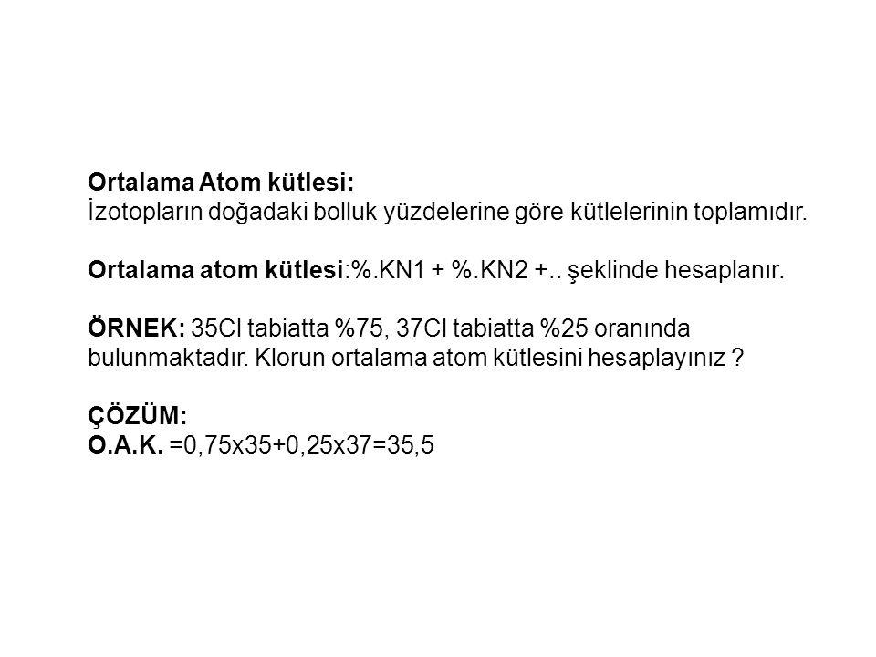 Ortalama Atom kütlesi: