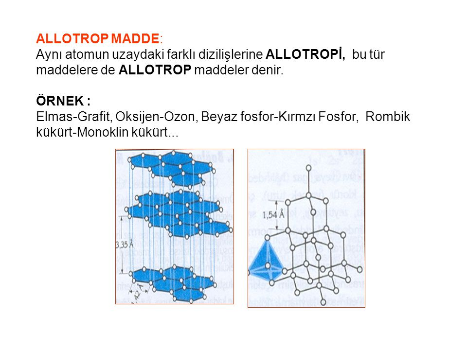 ALLOTROP MADDE: Aynı atomun uzaydaki farklı dizilişlerine ALLOTROPİ, bu tür maddelere de ALLOTROP maddeler denir.