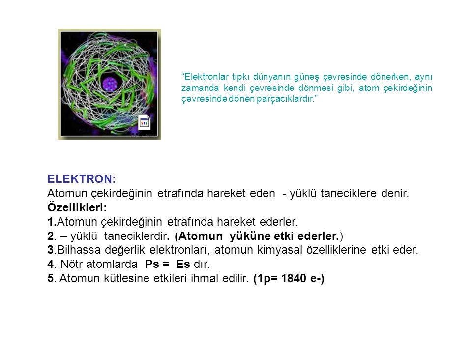 Atomun çekirdeğinin etrafında hareket eden - yüklü taneciklere denir.