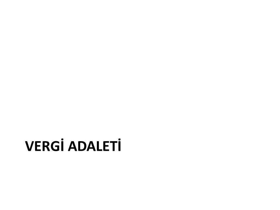VERGİ ADALETİ