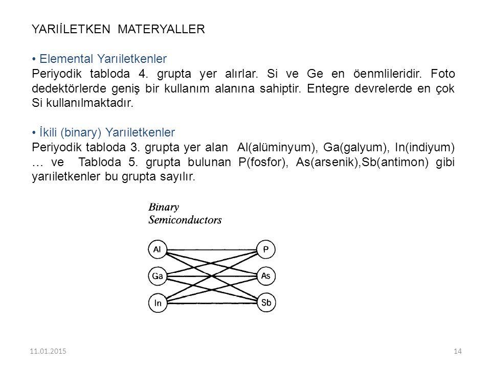 YARIİLETKEN MATERYALLER Elemental Yarıiletkenler
