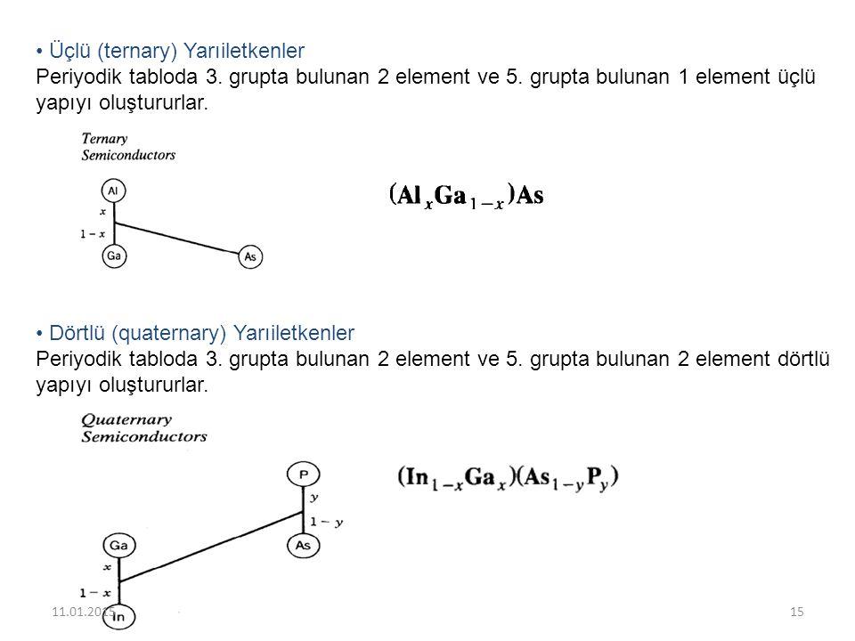 Üçlü (ternary) Yarıiletkenler