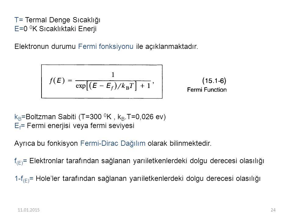 T= Termal Denge Sıcaklığı E=0 0K Sıcaklıktaki Enerji