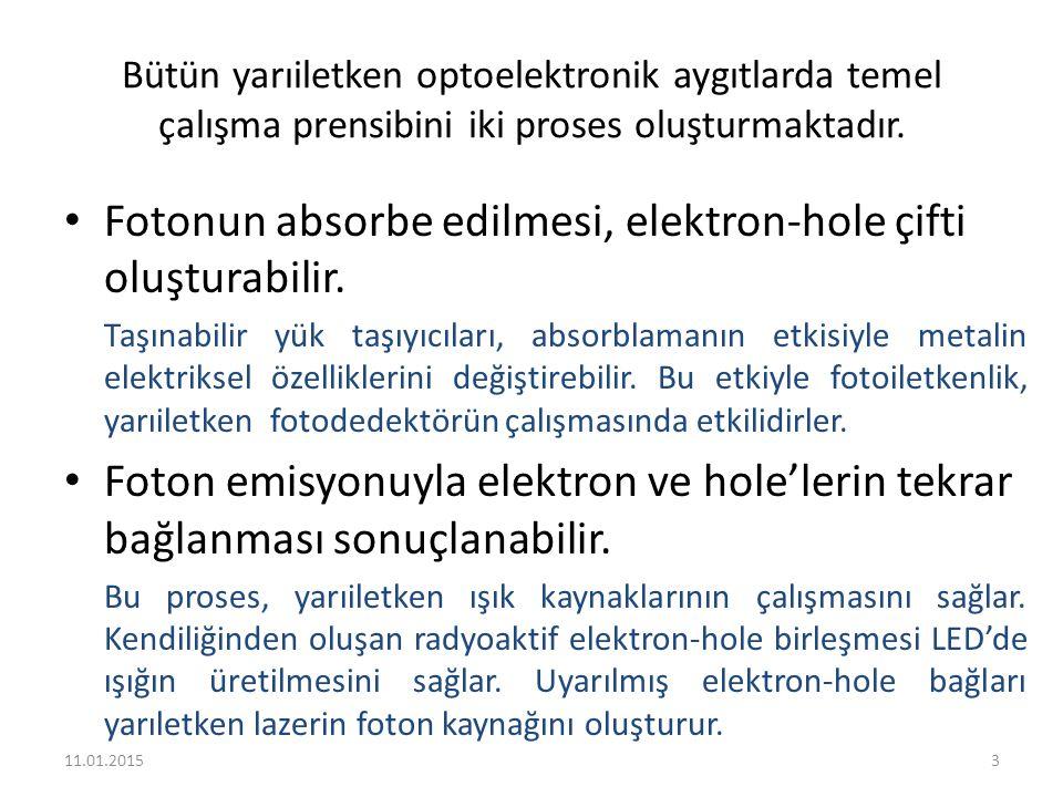 Fotonun absorbe edilmesi, elektron-hole çifti oluşturabilir.