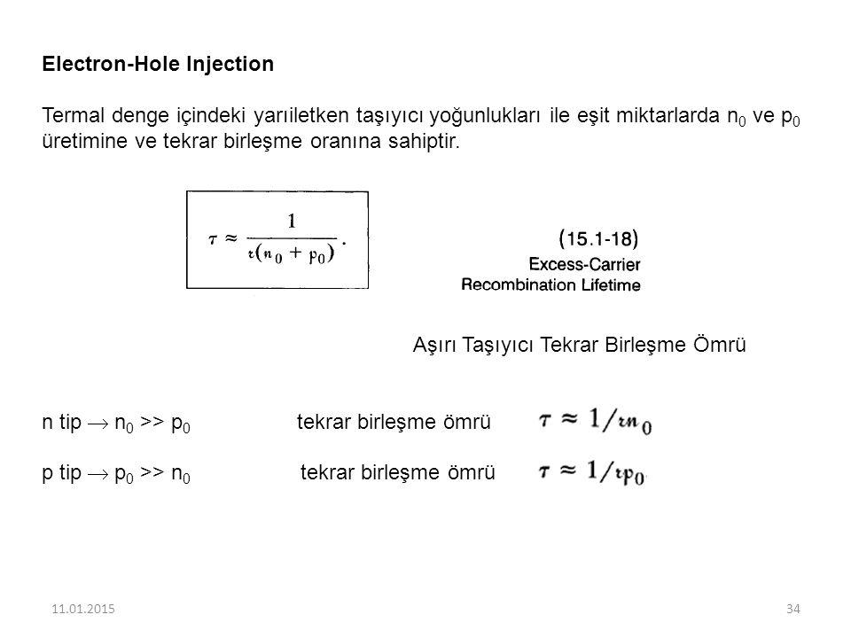 Electron-Hole Injection