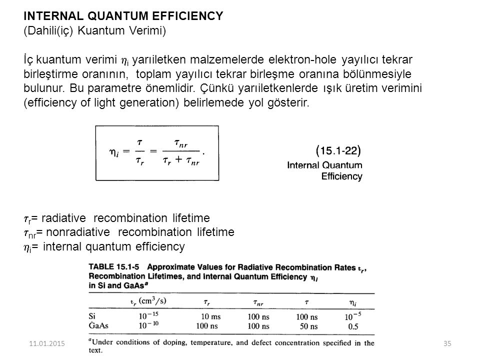 INTERNAL QUANTUM EFFICIENCY (Dahili(iç) Kuantum Verimi)