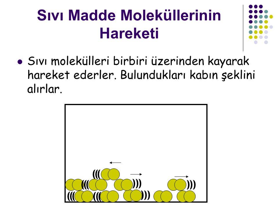 Sıvı Madde Moleküllerinin Hareketi