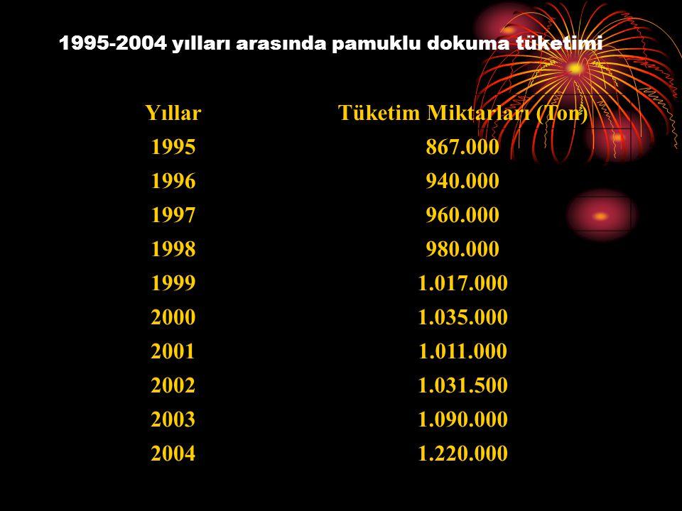 1995-2004 yılları arasında pamuklu dokuma tüketimi