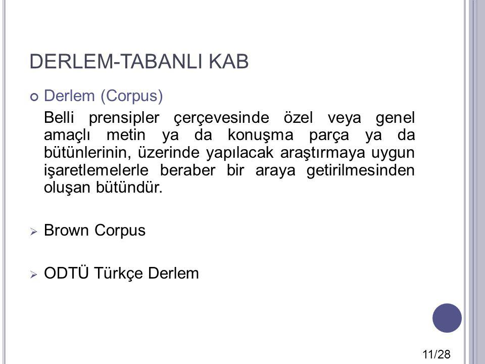DERLEM-TABANLI KAB Derlem (Corpus)