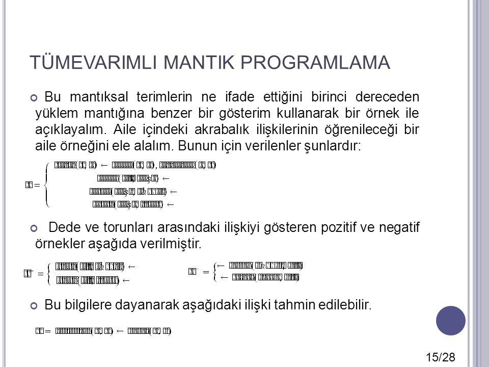 TÜMEVARIMLI MANTIK PROGRAMLAMA