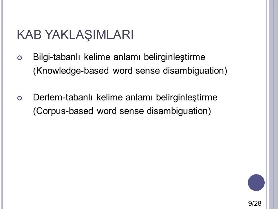 KAB YAKLAŞIMLARI Bilgi-tabanlı kelime anlamı belirginleştirme