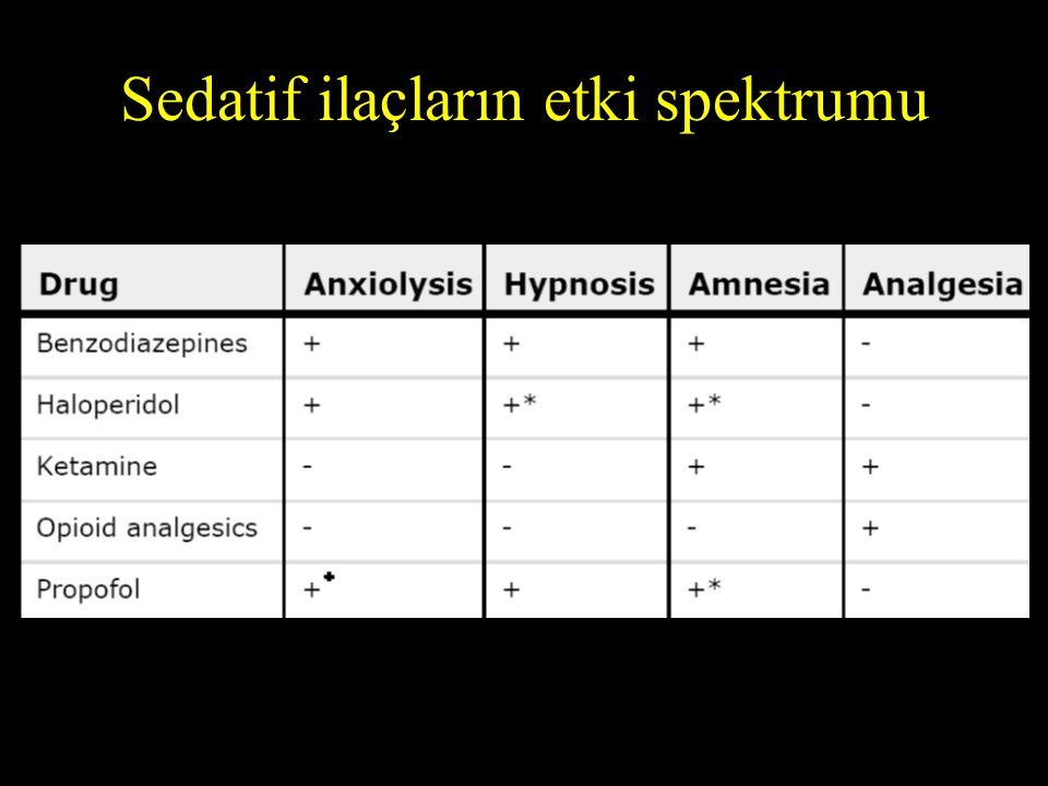 Sedatif ilaçların etki spektrumu