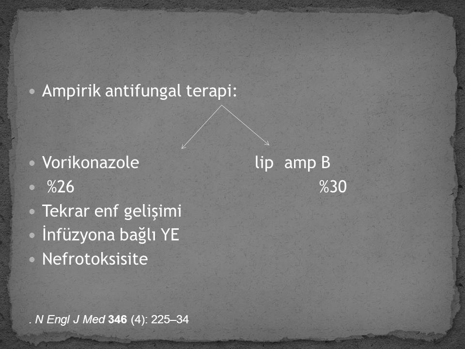 Ampirik antifungal terapi: