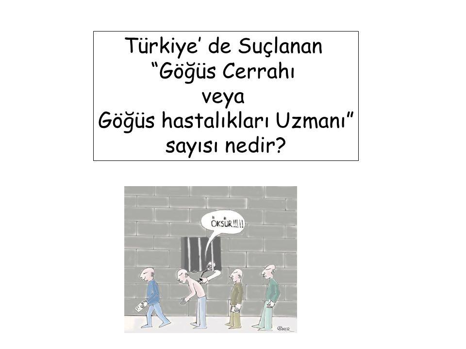 Türkiye' de Suçlanan Göğüs Cerrahı veya Göğüs hastalıkları Uzmanı