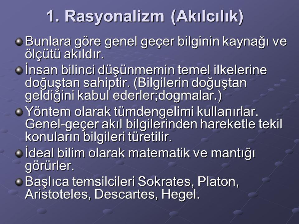1. Rasyonalizm (Akılcılık)