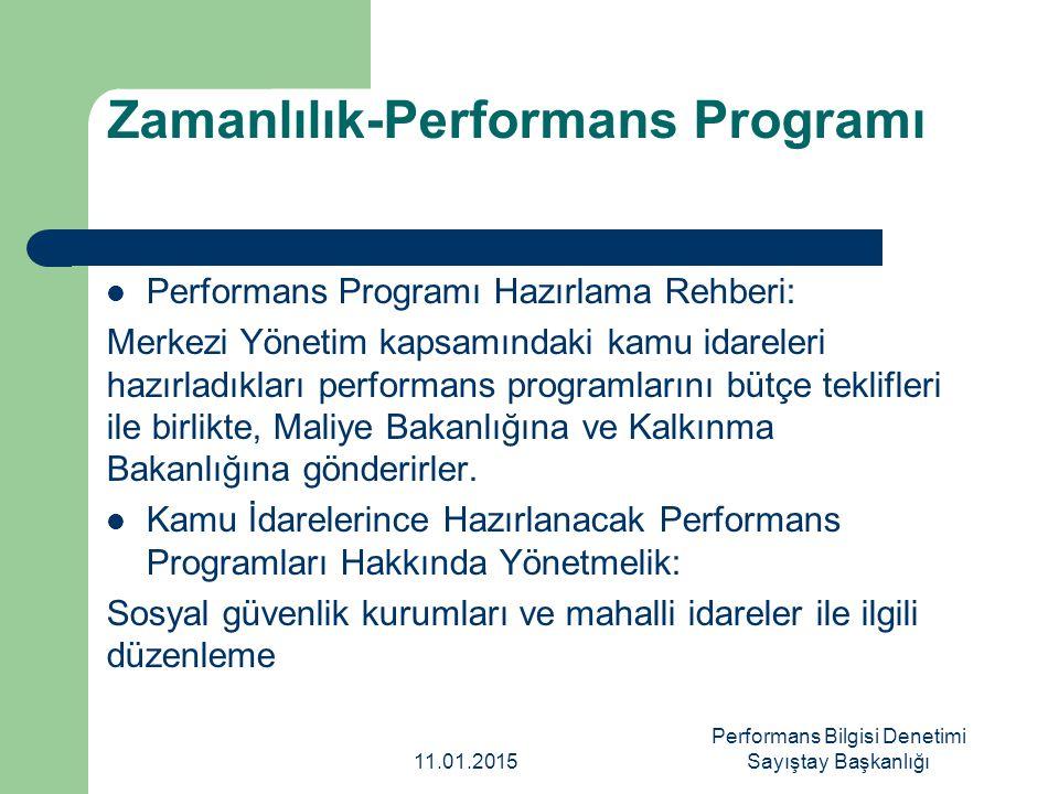 Zamanlılık-Performans Programı