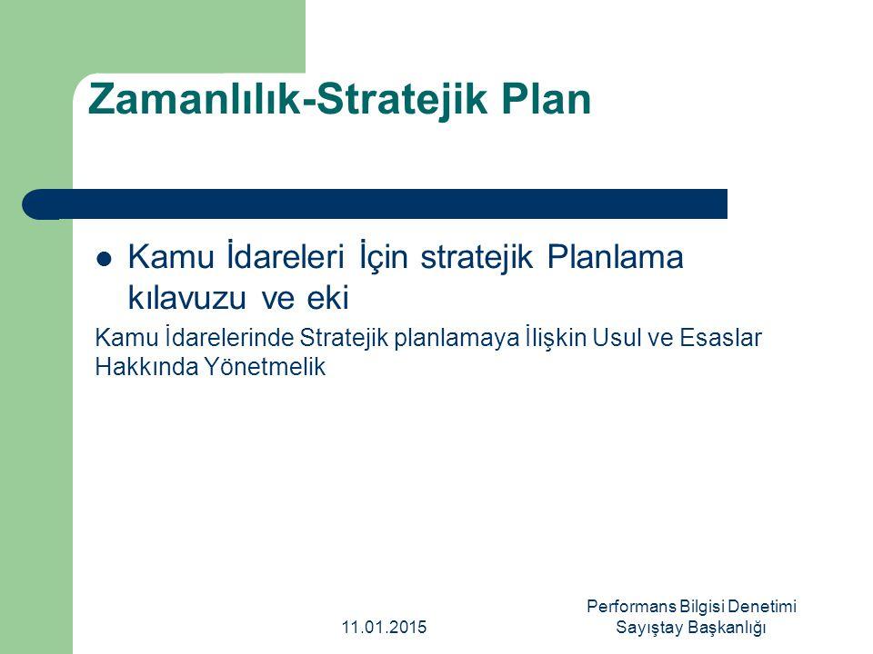Zamanlılık-Stratejik Plan