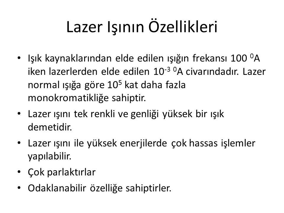 Lazer Işının Özellikleri