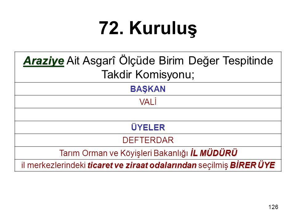 72. Kuruluş Araziye Ait Asgarî Ölçüde Birim Değer Tespitinde Takdir Komisyonu; BAŞKAN. VALİ. ÜYELER.