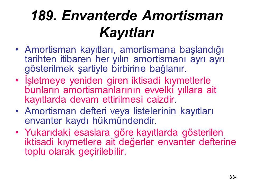189. Envanterde Amortisman Kayıtları