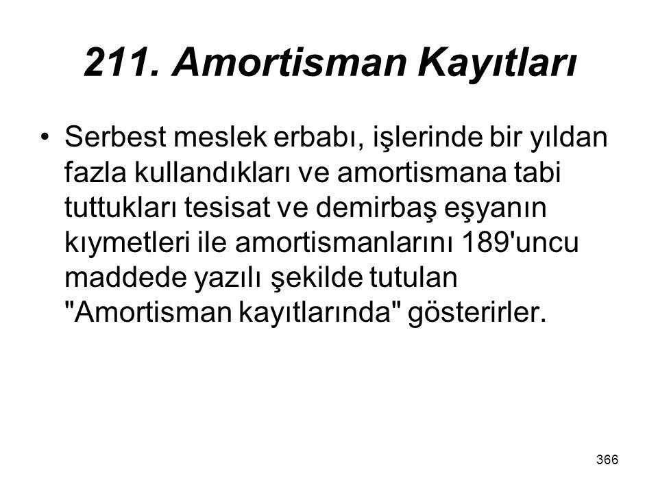 211. Amortisman Kayıtları