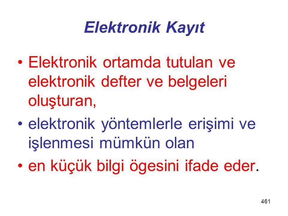 Elektronik Kayıt Elektronik ortamda tutulan ve elektronik defter ve belgeleri oluşturan, elektronik yöntemlerle erişimi ve işlenmesi mümkün olan.