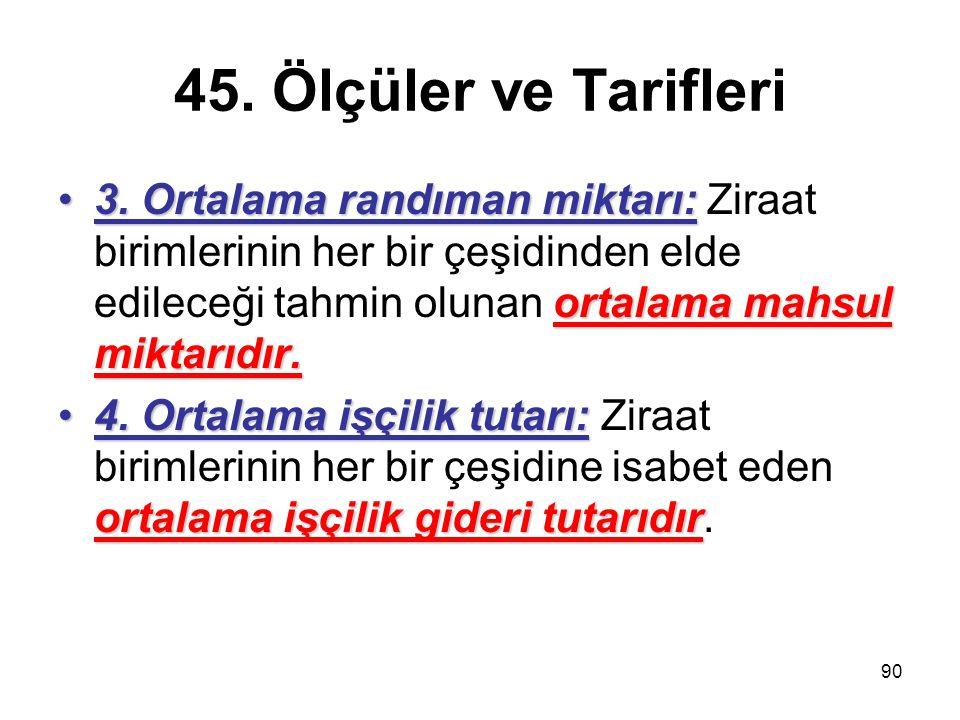 45. Ölçüler ve Tarifleri