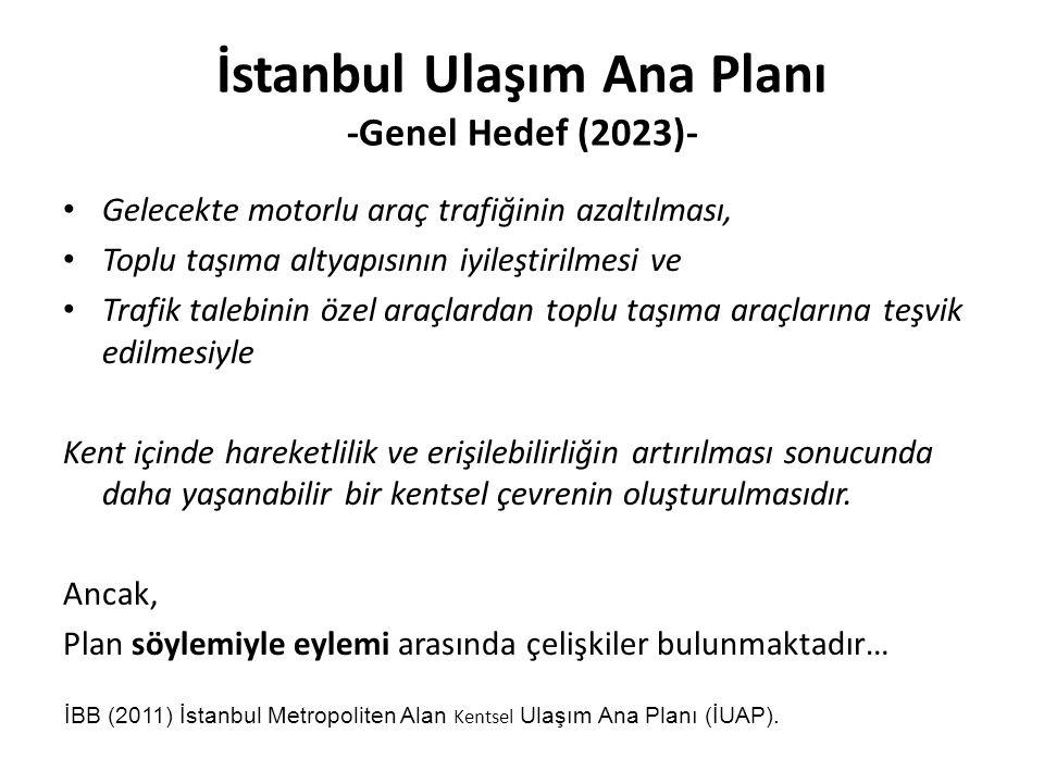 İstanbul Ulaşım Ana Planı -Genel Hedef (2023)-